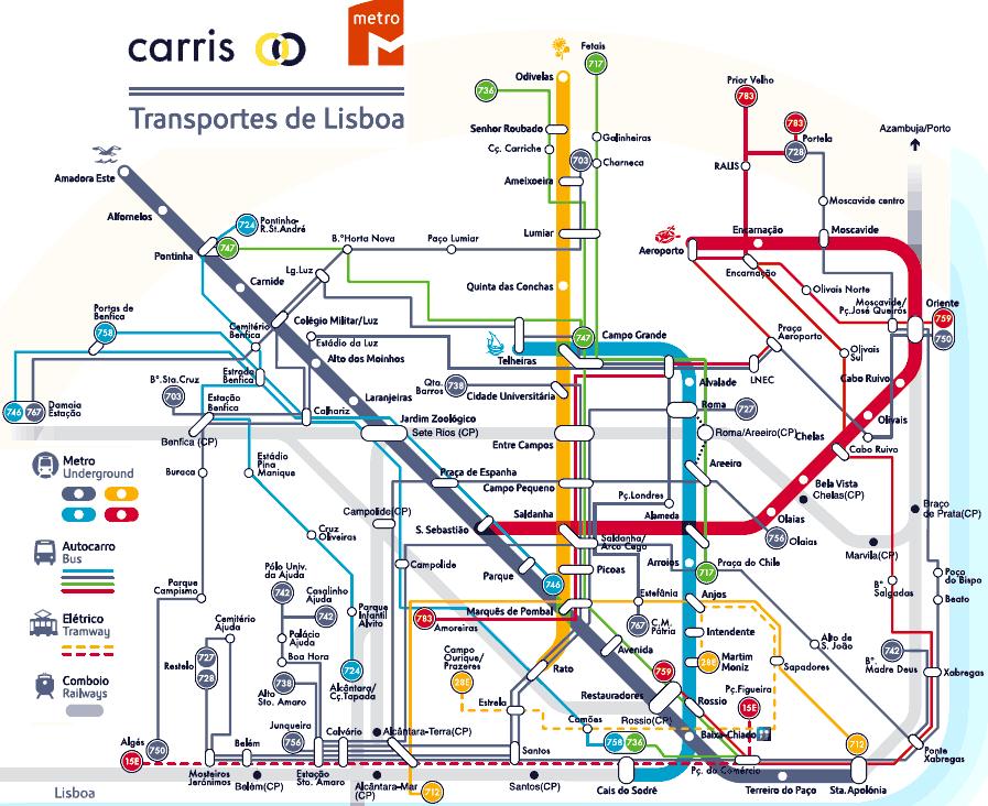 Les Transports A Lisbonne